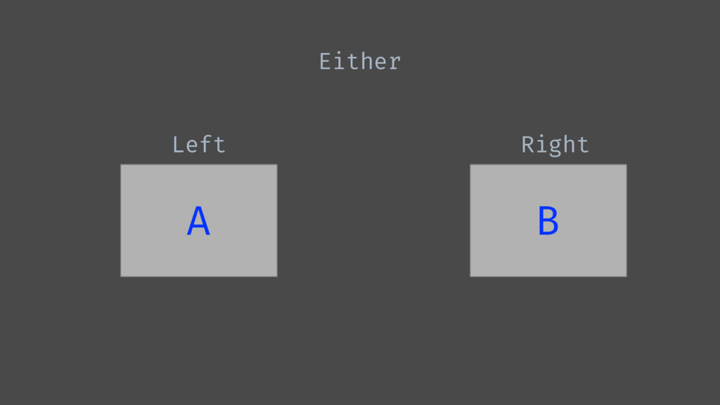 Either A Left Right B