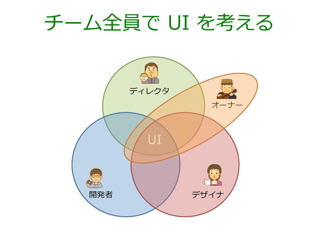 ディレクタ 開発者 デザイナ オーナー UI チーム全員で UI を考える