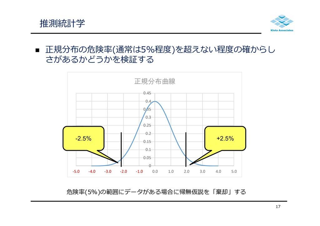 推測統計学  正規分布の危険率(通常は5%程度)を超えない程度の確からし さがあるかどうかを...