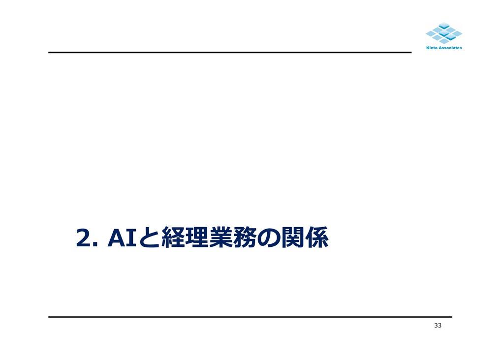 2. AIと経理業務の関係 33