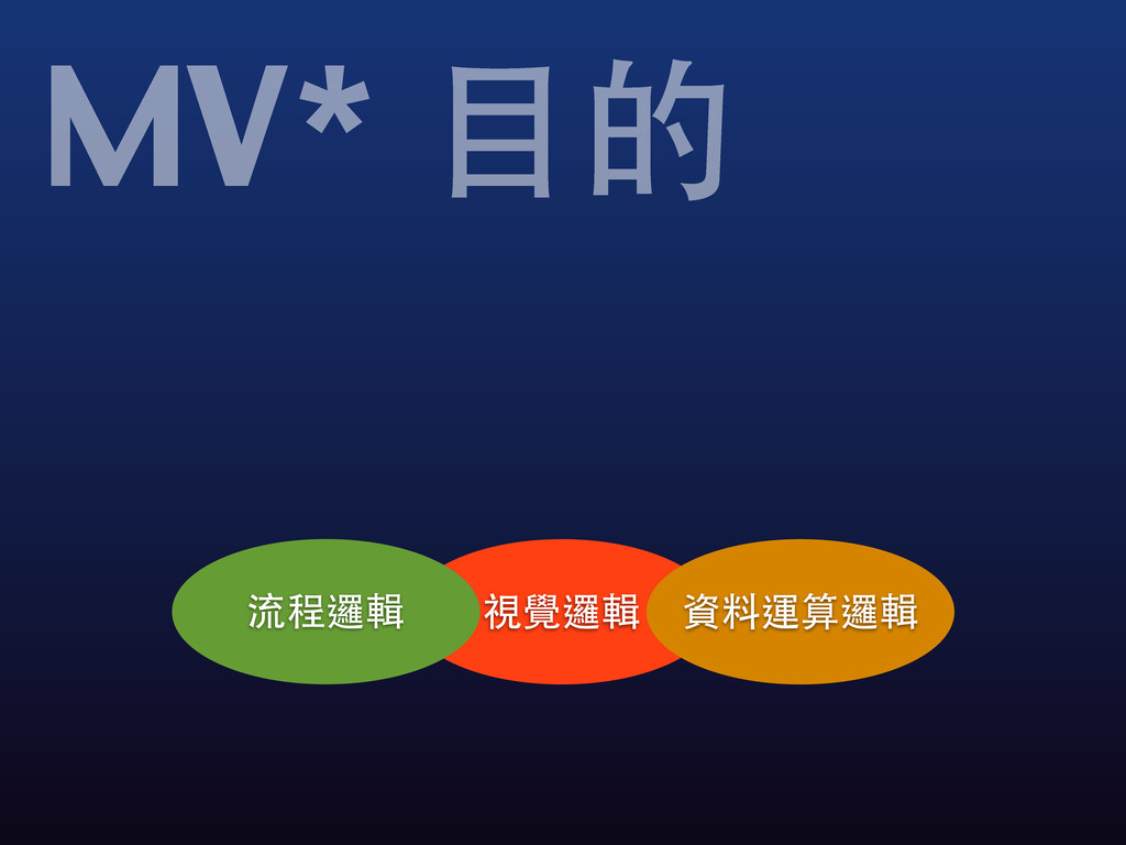 MV* ⺫⽬目的 視覺邏輯 流程邏輯 資料運算邏輯