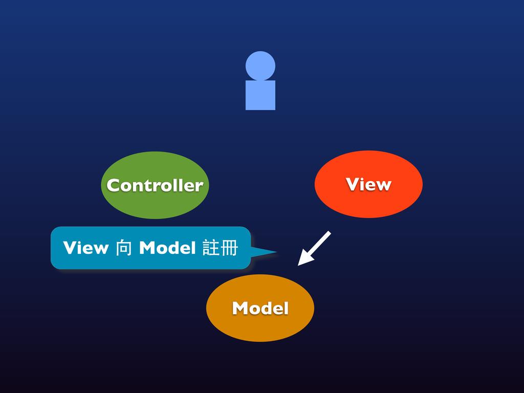 View Controller Model View 向 Model 註冊