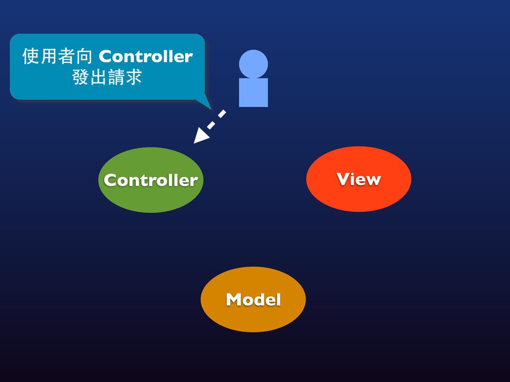 View Controller Model 使⽤用者向 Controller 發出請求