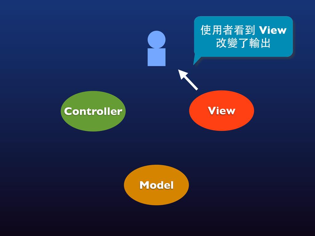 View Controller Model 使⽤用者看到 View 改變了輸出