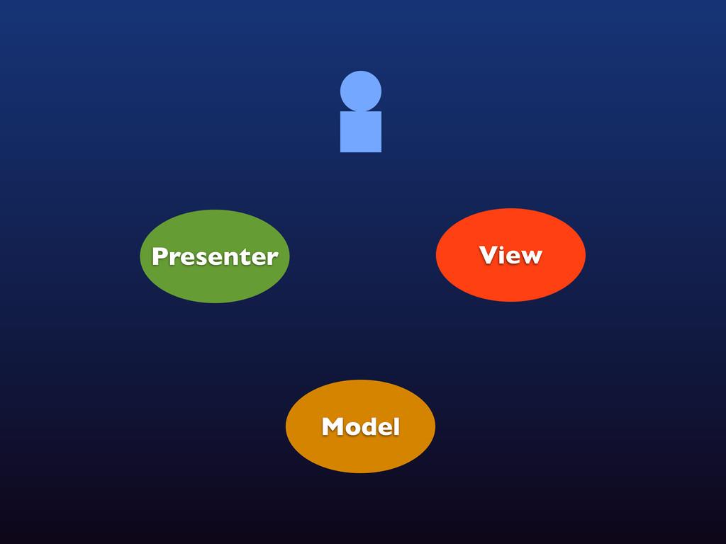 View Presenter Model