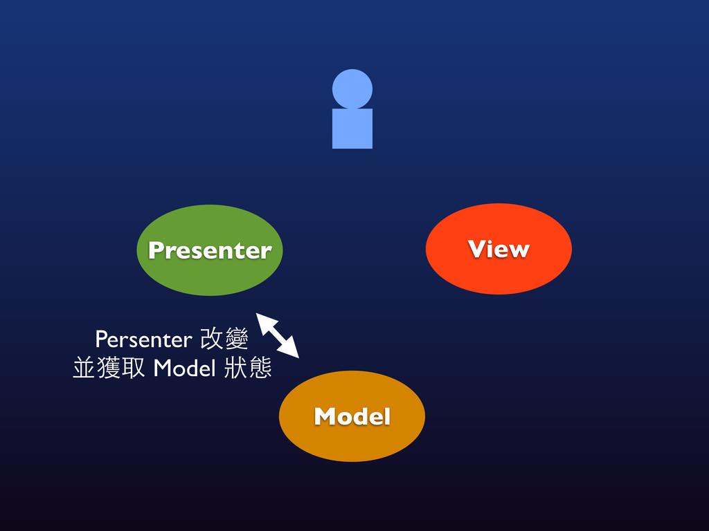 Persenter 改變 並獲取 Model 狀態 View Model Presenter