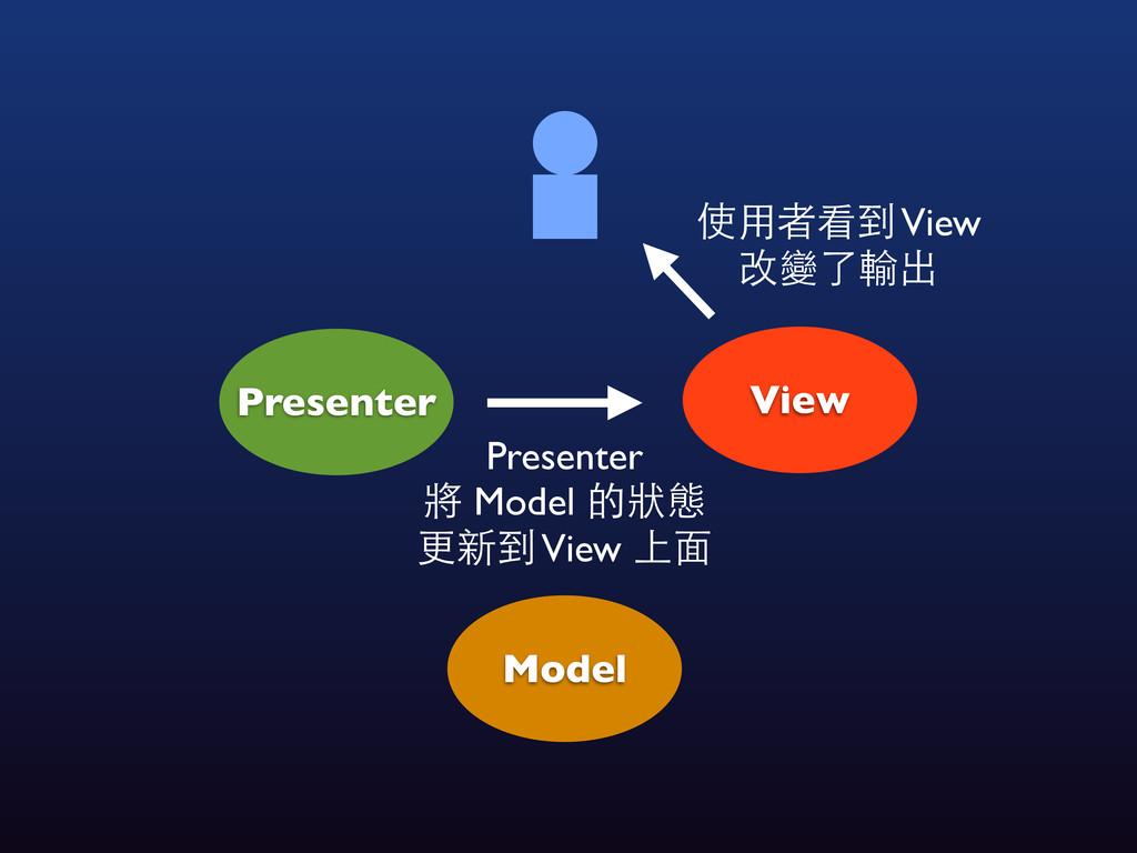 使⽤用者看到 View 改變了輸出 View Model Presenter Presente...