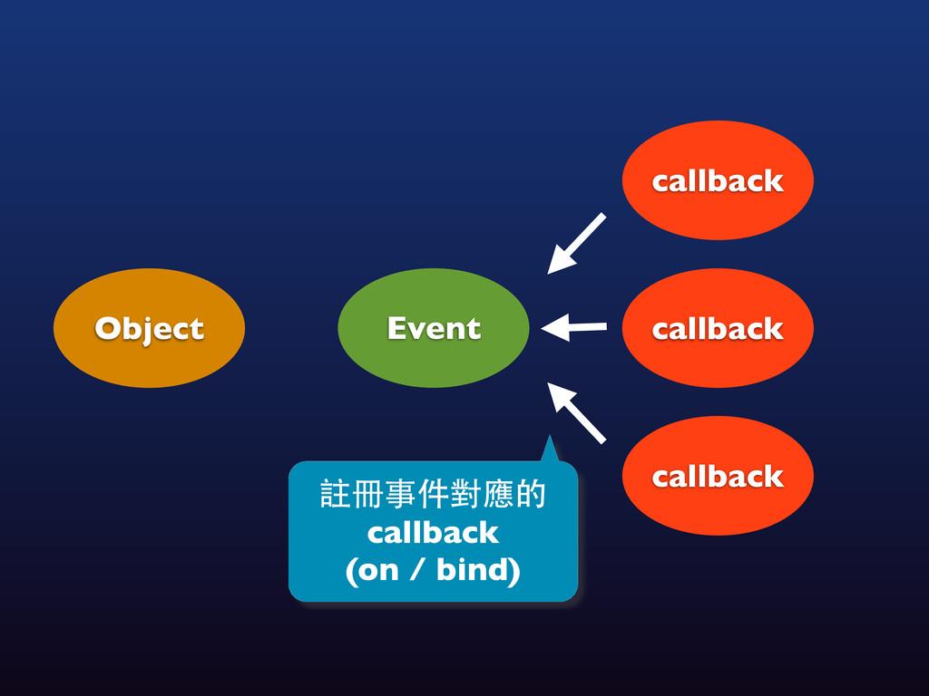 callback Object Event callback callback 註冊事件對應的...