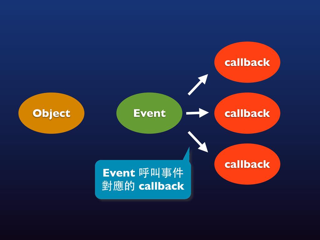Object Event Event 呼叫事件 對應的 callback callback c...