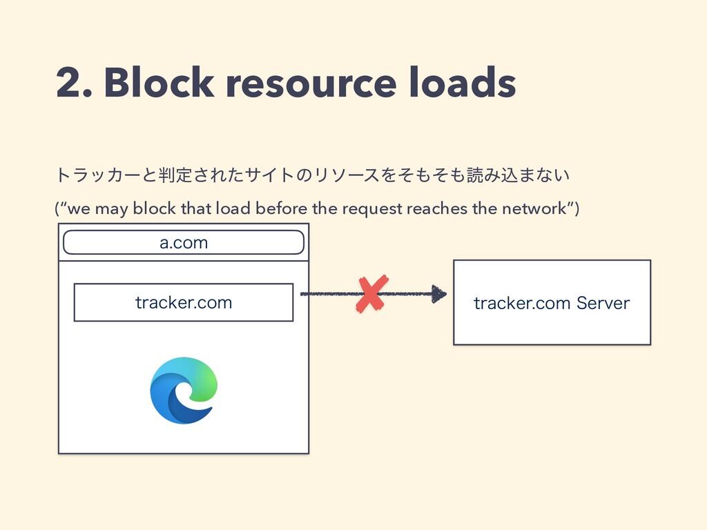 """τϥοΧʔͱఆ͞ΕͨαΠτͷϦιʔεΛͦͦಡΈࠐ·ͳ͍ (""""we may block ..."""