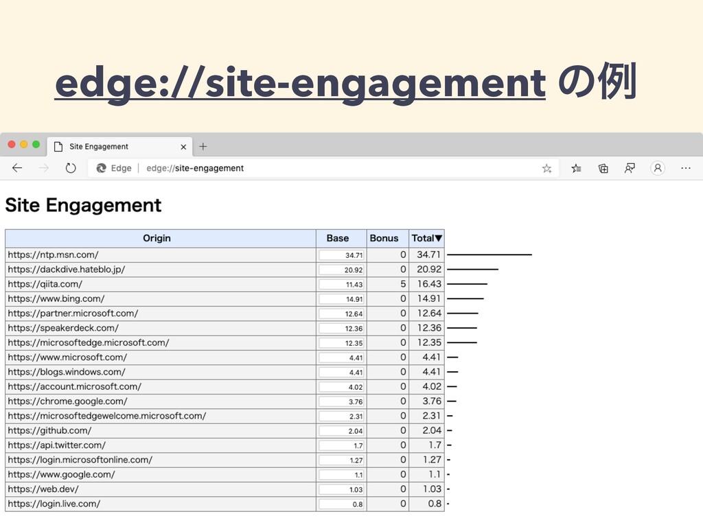 edge://site-engagement ͷྫ