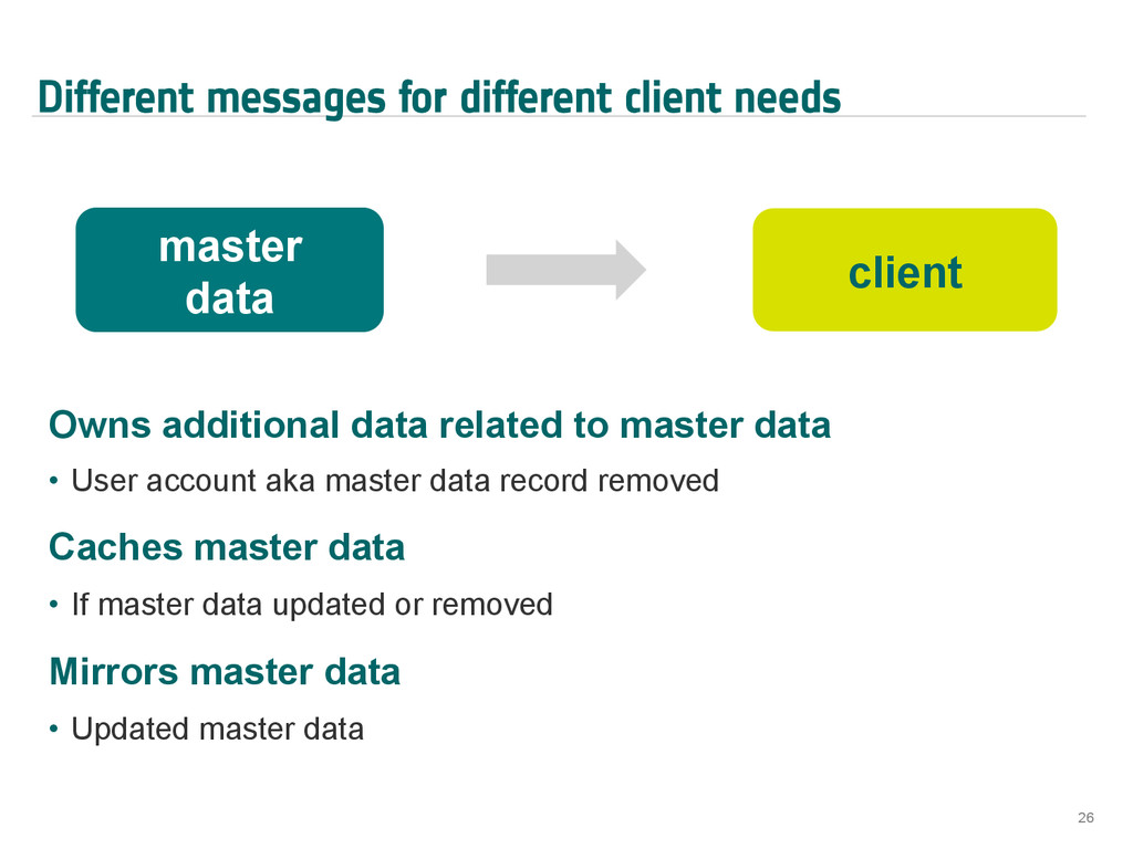 Different messages for different client needs 2...