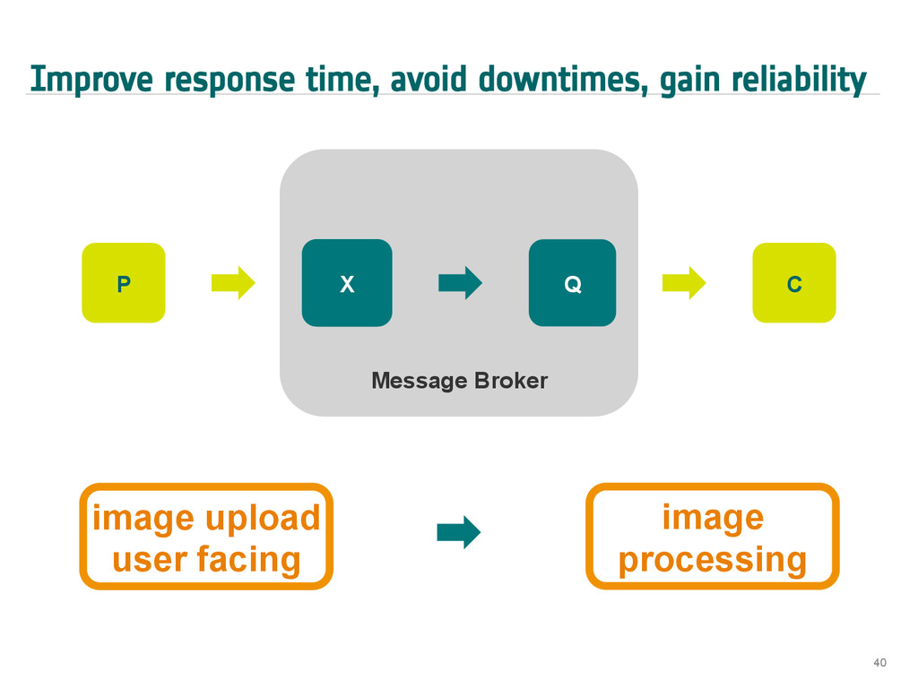 Improve response time, avoid downtimes, gain re...