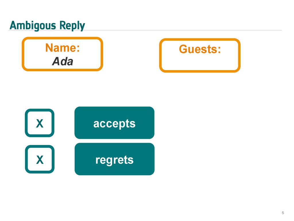Ambigous Reply 5 accepts X regrets X Guests: Na...