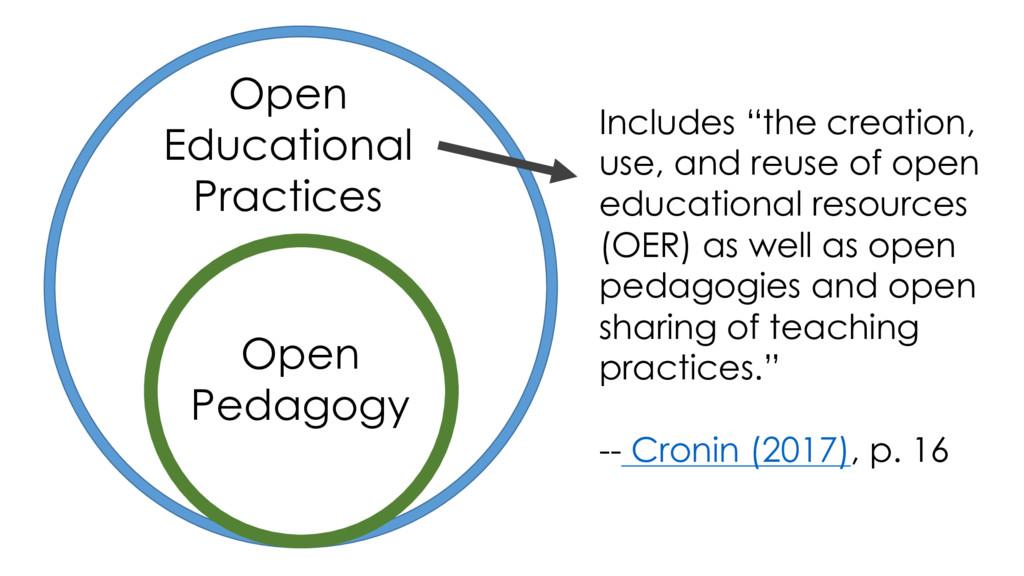Open Educational Practices Open Pedagogy Includ...