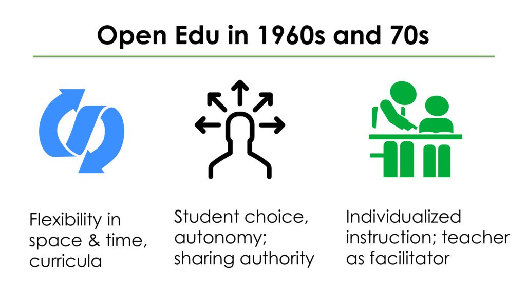 Open Edu in 1960s and 70s Flexibility in space ...