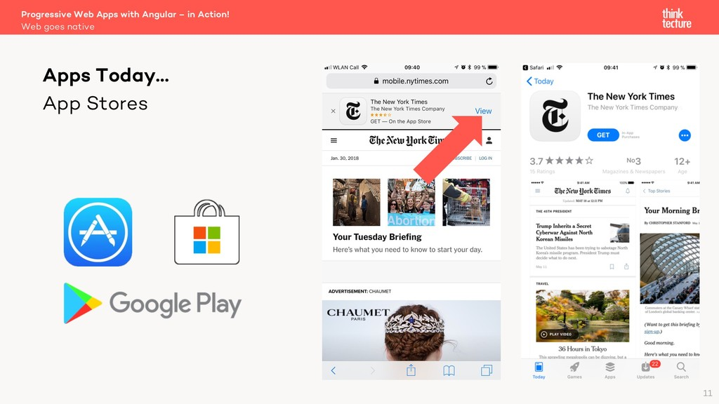 App Stores Apps Today… Web goes native Progress...