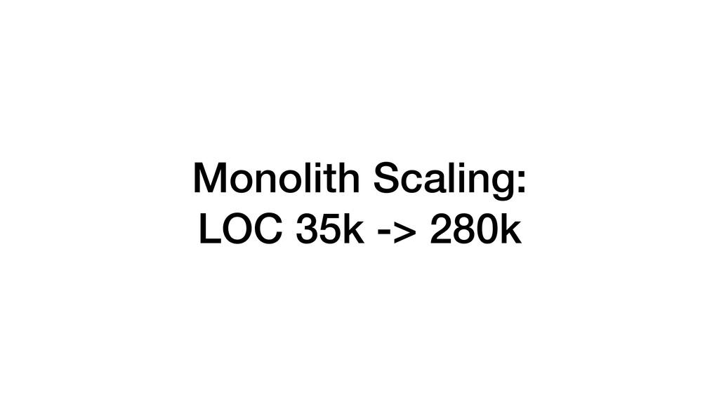 Monolith Scaling: LOC 35k -> 280k