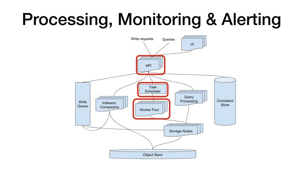 Processing, Monitoring & Alerting