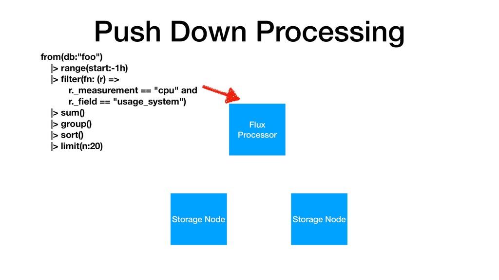 Push Down Processing Flux Processor Storage Nod...