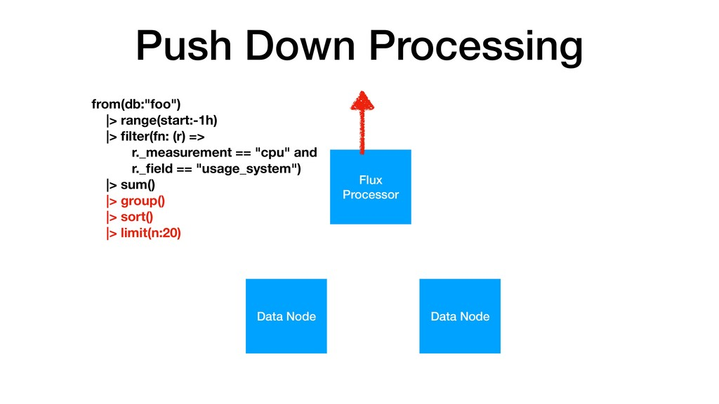 Push Down Processing Flux Processor Data Node D...