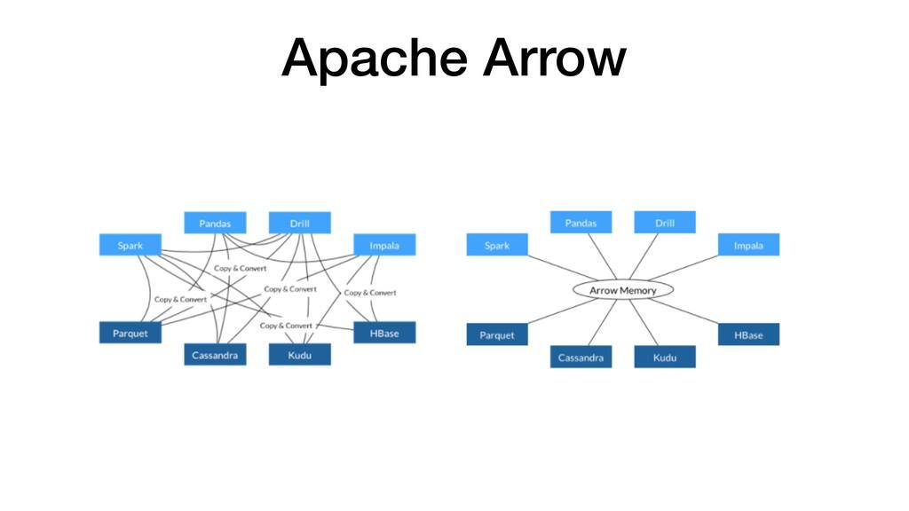 Apache Arrow