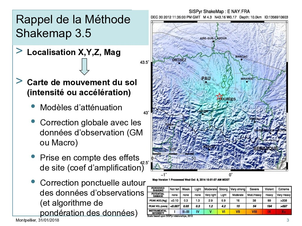 > Localisation X,Y,Z, Mag > Carte de mouvemen...