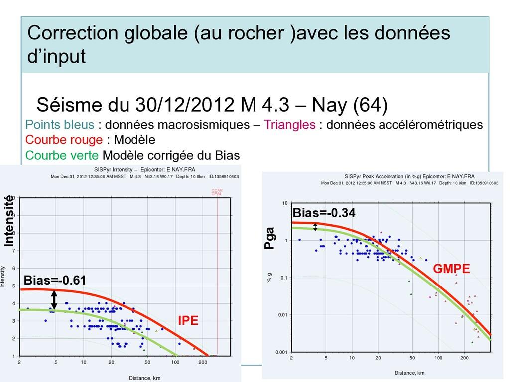 Séisme du 30/12/2012 M 4.3 – Nay (64) Paris, DG...