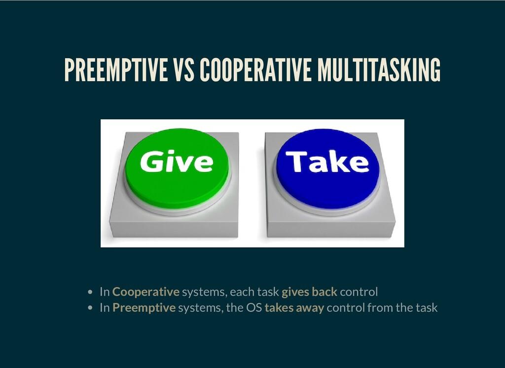 PREEMPTIVE VS COOPERATIVE MULTITASKING In Coope...