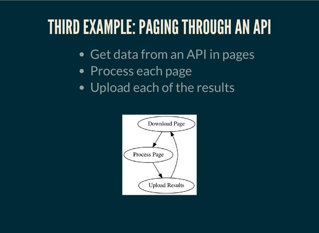 THIRD EXAMPLE: PAGING THROUGH AN API Get data f...