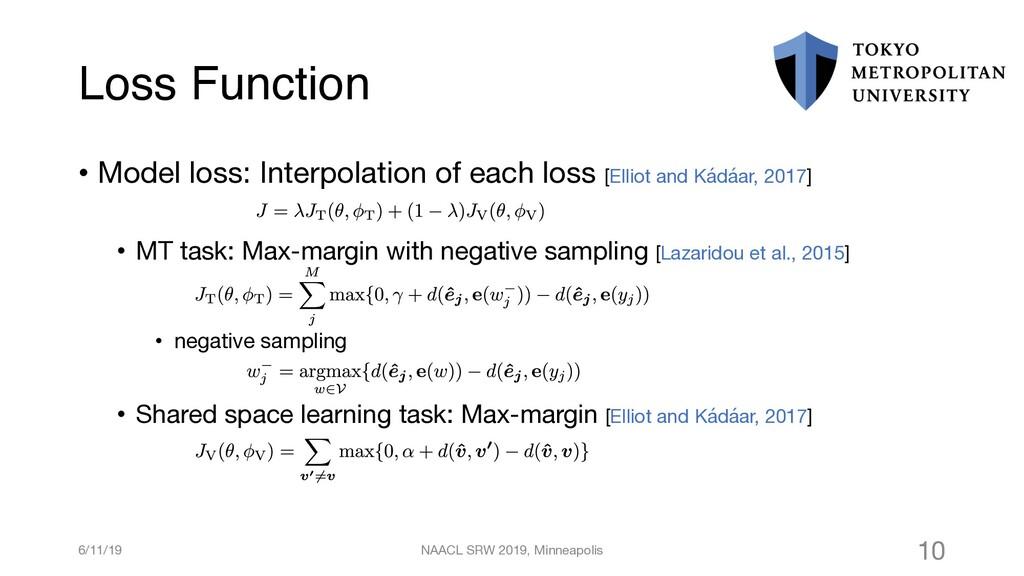 Loss Function • Model loss: Interpolation of ea...