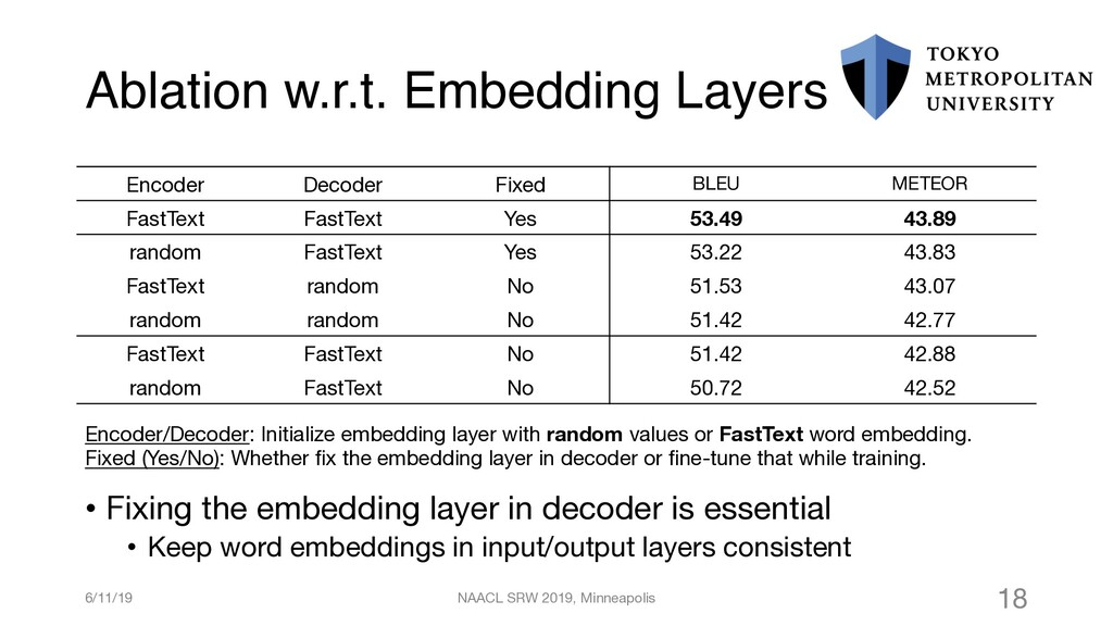 Ablation w.r.t. Embedding Layers • Fixing the e...