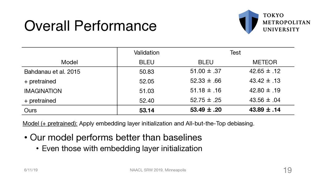 Overall Performance • Our model performs better...