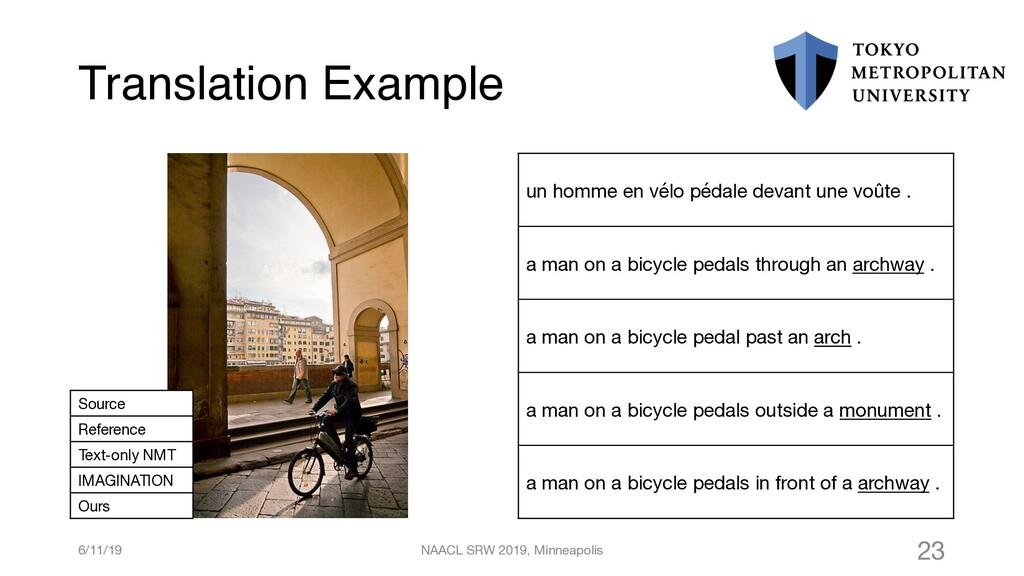 Translation Example un homme en vélo pédale dev...