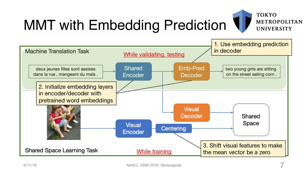MMT with Embedding Prediction 6/11/19 NAACL SRW...