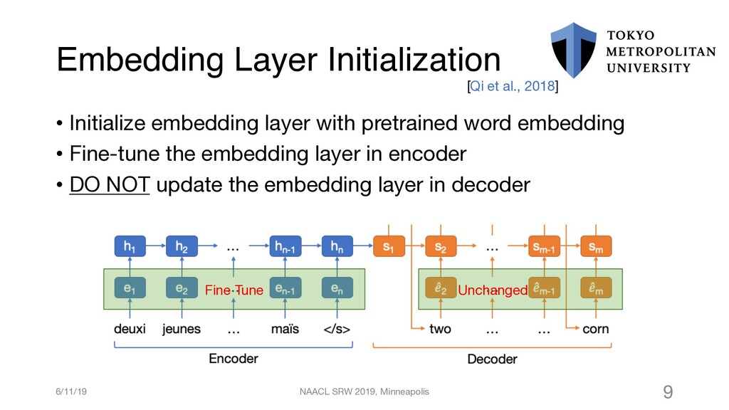 Embedding Layer Initialization • Initialize emb...