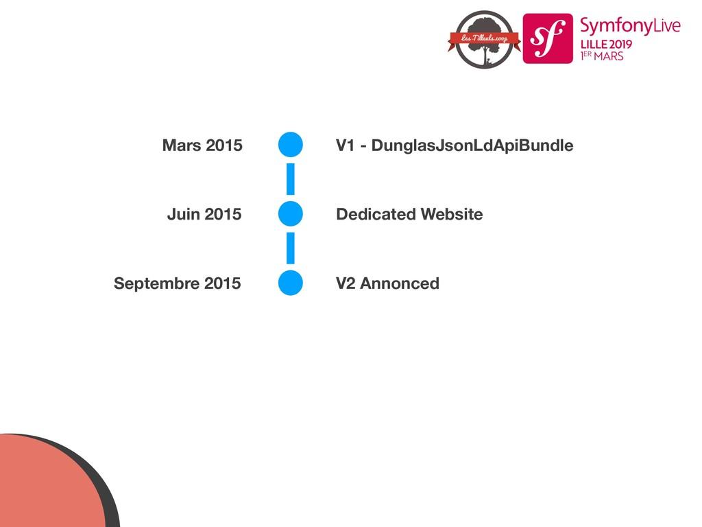 V1 - DunglasJsonLdApiBundle Mars 2015 Juin 2015...