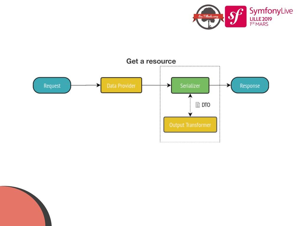 Get a resource