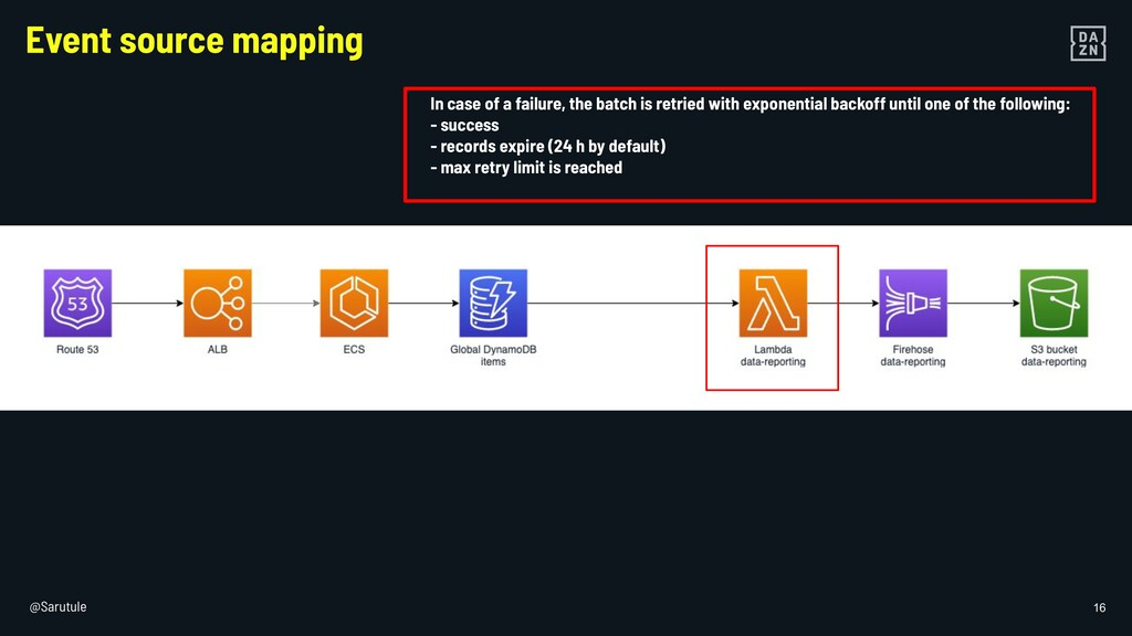 @Sarutule 16 Event source mapping In case of a ...