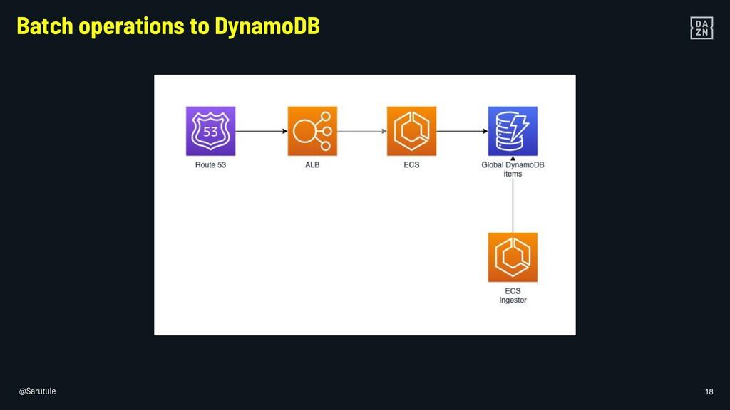 @Sarutule 18 Batch operations to DynamoDB