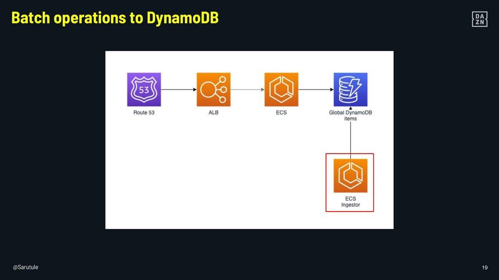 @Sarutule 19 Batch operations to DynamoDB