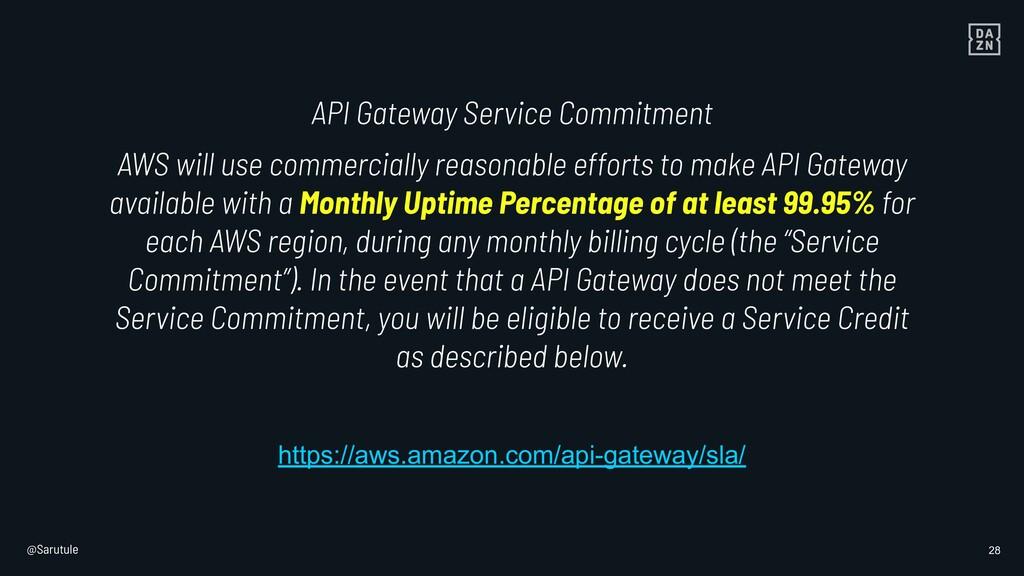 @Sarutule 28 API Gateway Service Commitment AWS...