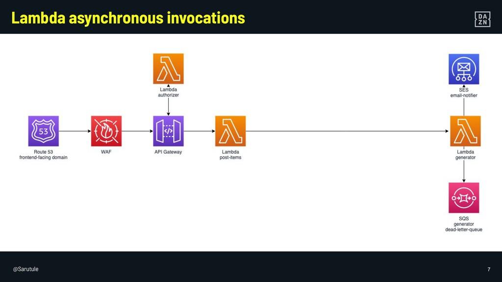 @Sarutule 7 Lambda asynchronous invocations