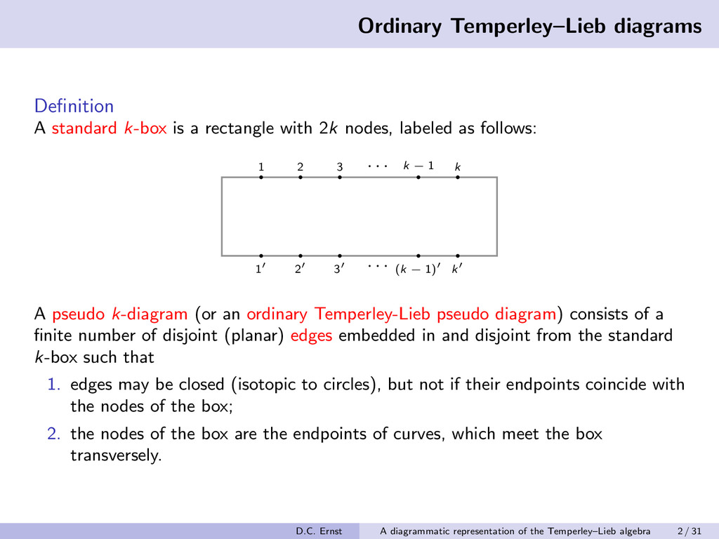 Ordinary Temperley–Lieb diagrams Definition A st...