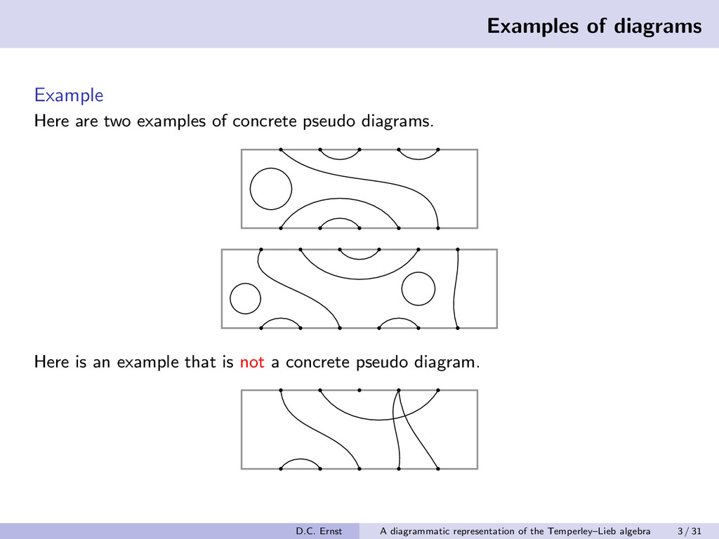 Examples of diagrams Example Here are two examp...
