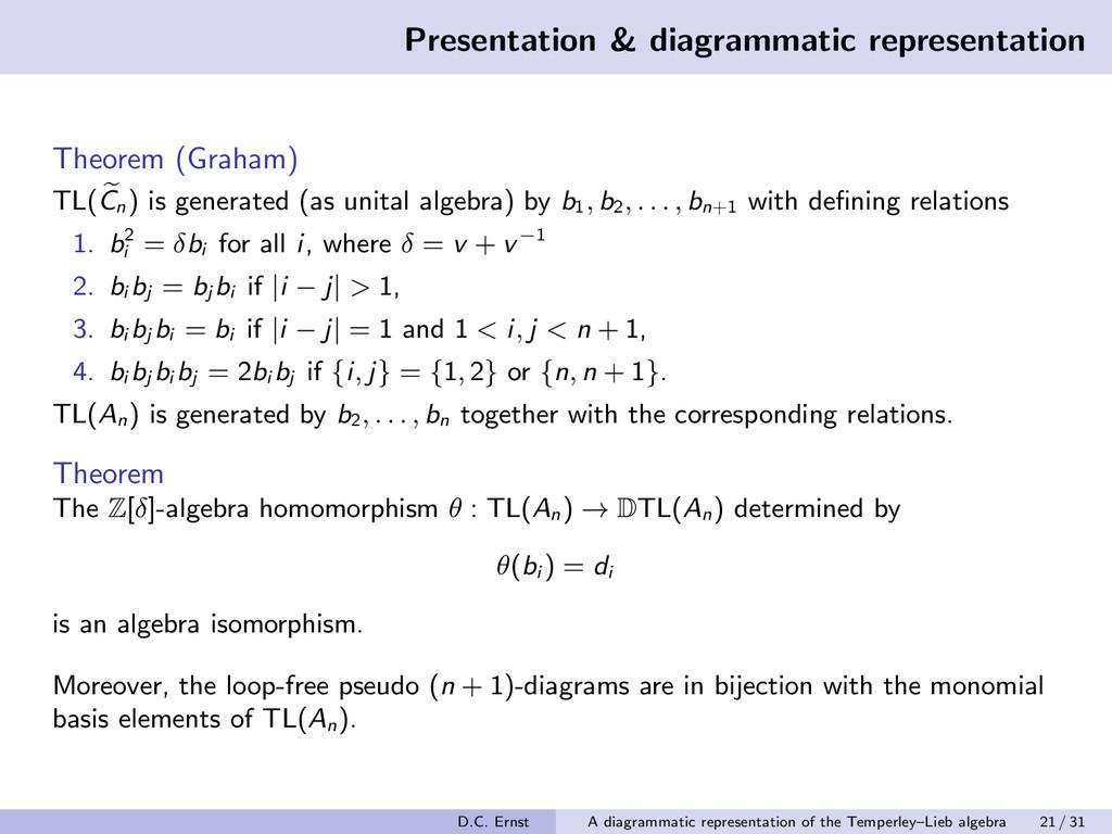 Presentation & diagrammatic representation Theo...