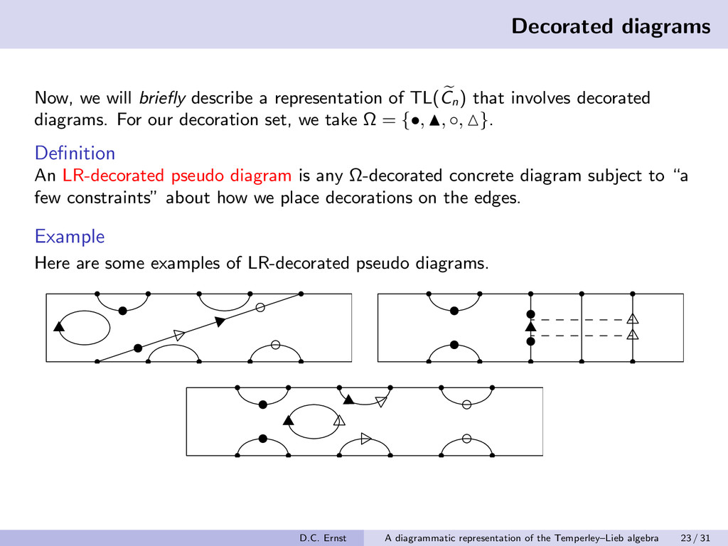 Decorated diagrams Now, we will briefly describe...