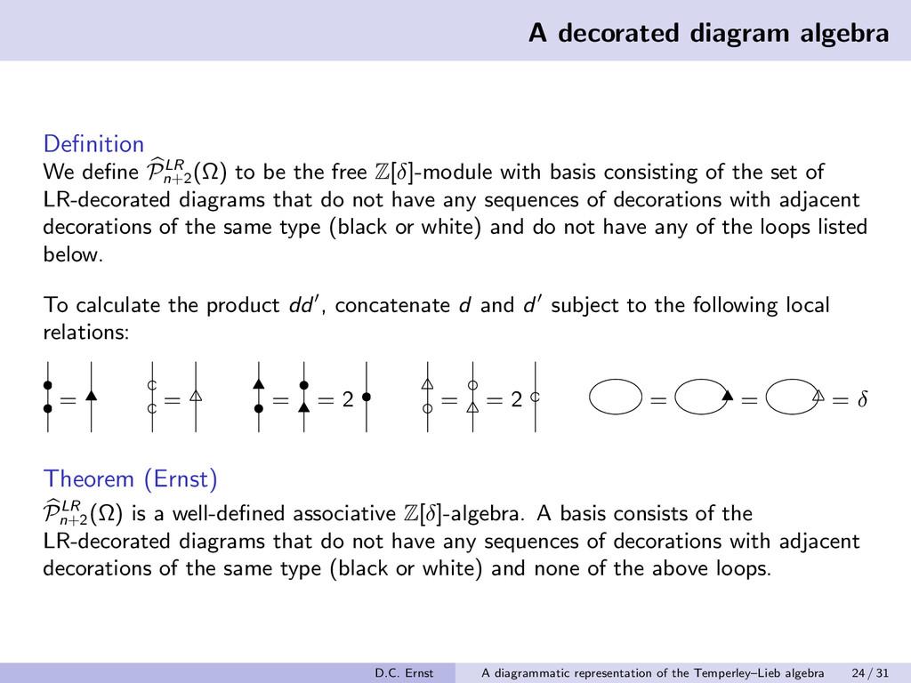 A decorated diagram algebra Definition We define ...