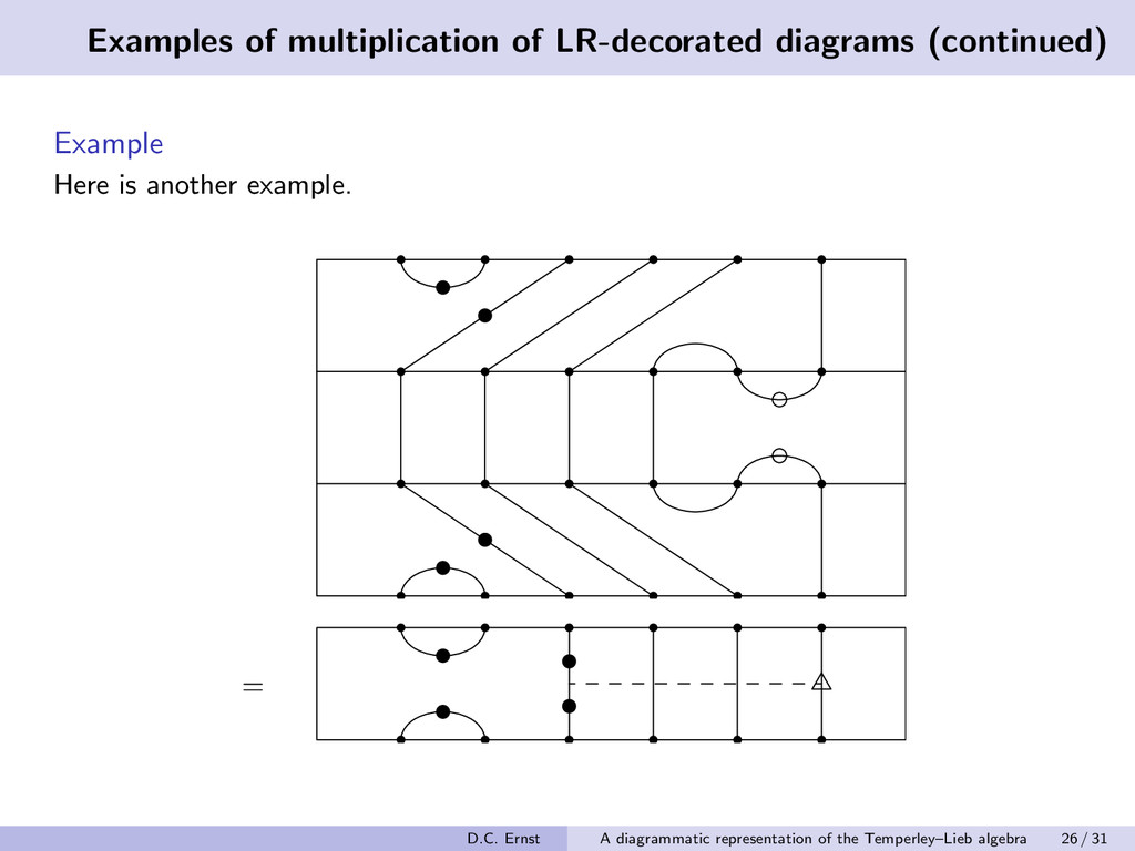 Examples of multiplication of LR-decorated diag...