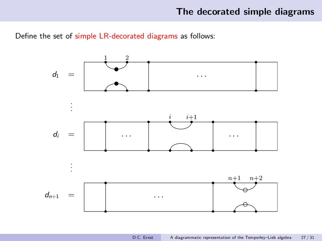 The decorated simple diagrams Define the set of ...